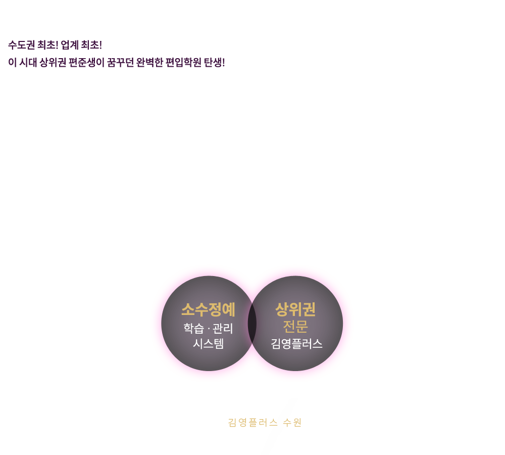 김영플러스 수원캠퍼스 GRAND OPEN